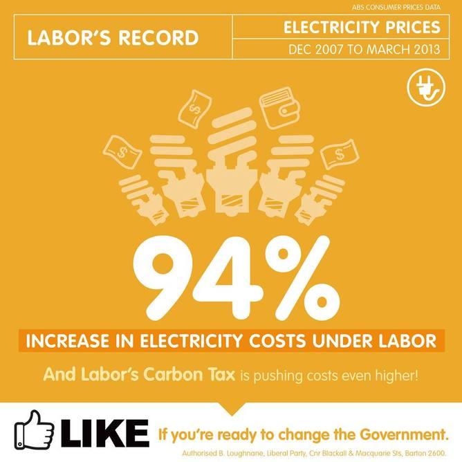 Factcheck electricity