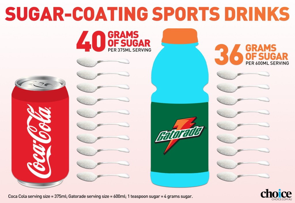 Drinking sports drink