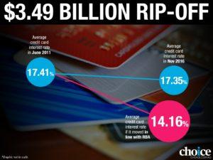 billion dollar rip off
