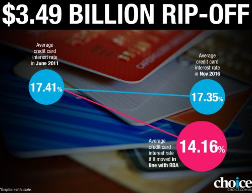 Multi-billion Dollar Credit Card Rip-Off